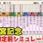 2020 高松宮記念 シミュレーション【競馬予想】枠順確定前