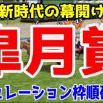 2020 皐月賞 シミュレーション 枠順確定【競馬予想】