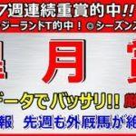 皐月賞2020  競馬予想 消去データ完璧クリア6頭!