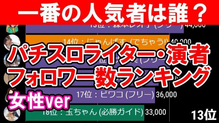 女性パチスロライター・演者 Twitterフォロワー数ランキング【2020年4月版】