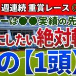 日本ダービー2020 は●●実績の先行馬!本命にしたい絶対軸は【この1頭】