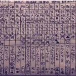 日本ダービー2020予想。一頭ずつの特徴。競馬マニア向けの分析。参考。穴馬。