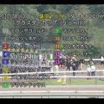 【盛岡競馬】クラスターカップ2020 レース速報