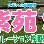 2020 紫苑ステークス シミュレーション 枠順確定【競馬予想】