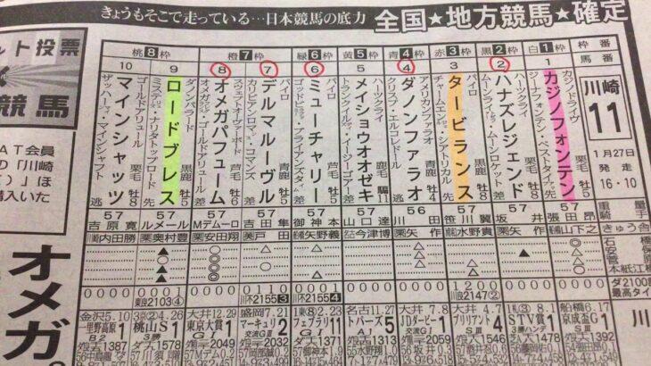 【競馬予想】川崎記念 カジノフォンテン❗️