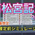 【競馬】高松宮記念2021 枠順確定前シミュレーション【ウイニングポスト9 2020】