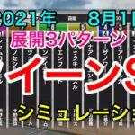 【競馬】クイーンステークス2021 シミュレーション《展開3パターン》