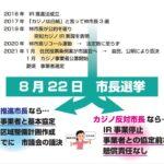 2021年7月3日 リモート議会報告③【カジノIR】