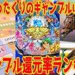 【養分税】ぼったくりギャンブルランキング【パチンコ・競馬・競艇・宝くじ】
